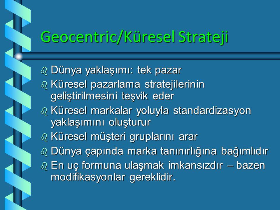 Geocentric/Küresel Strateji