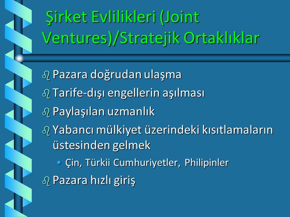 Şirket Evlilikleri (Joint Ventures)/Stratejik Ortaklıklar