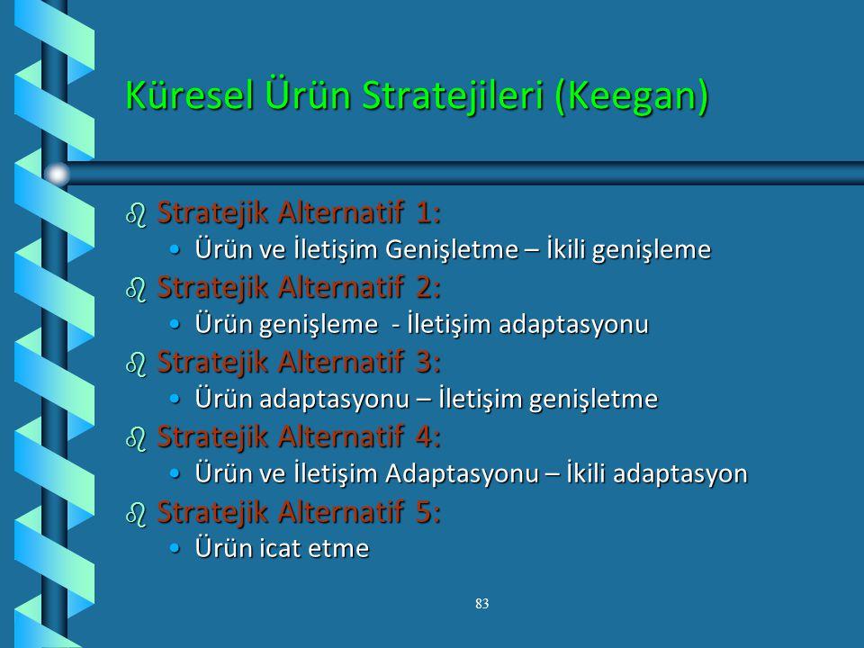 Küresel Ürün Stratejileri (Keegan)