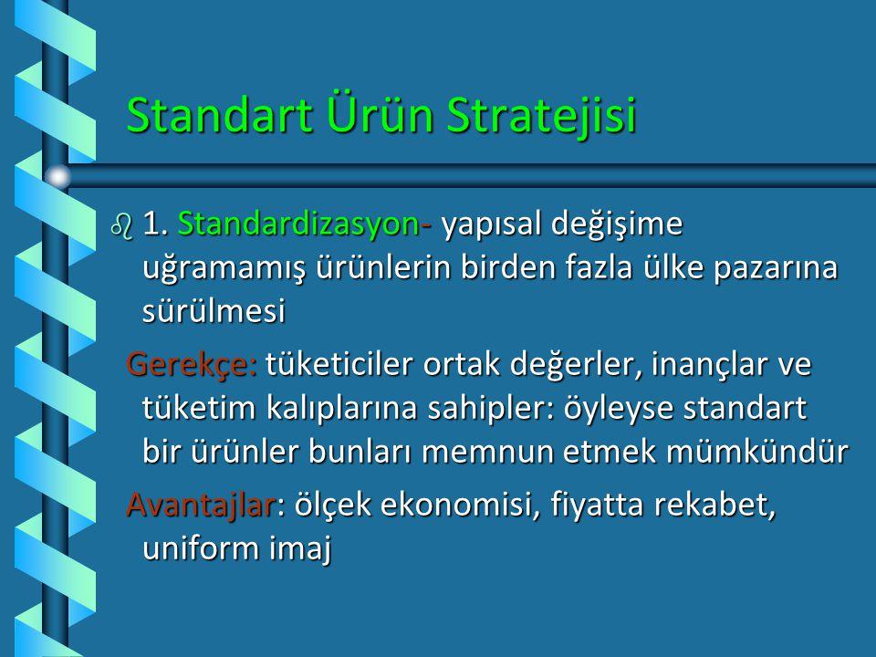Standart Ürün Stratejisi