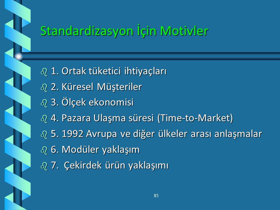 Standardizasyon İçin Motivler