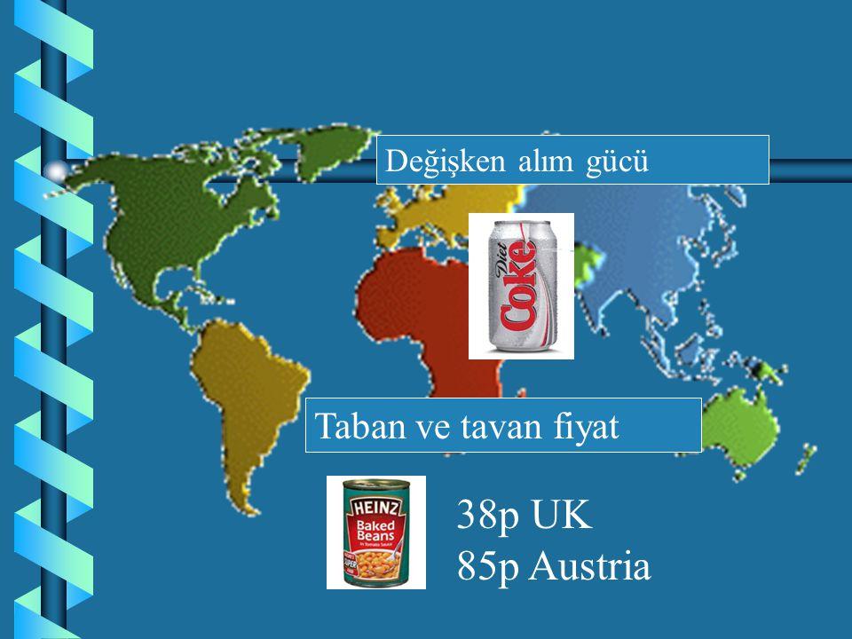 Değişken alım gücü Taban ve tavan fiyat 38p UK 85p Austria