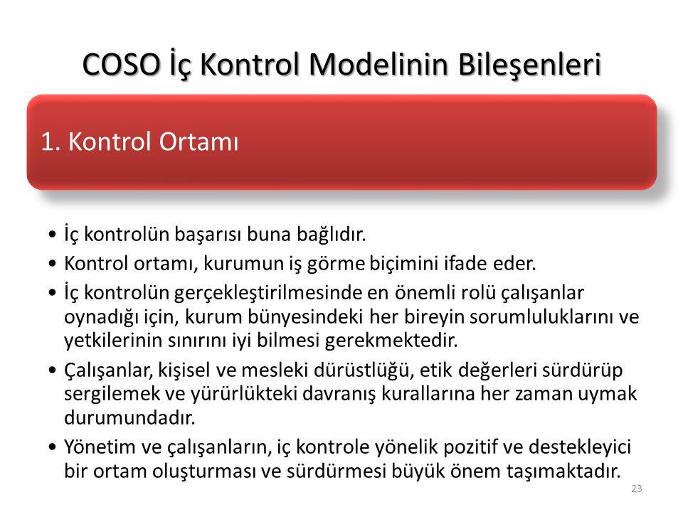 COSO İç Kontrol Modelinin Bileşenleri