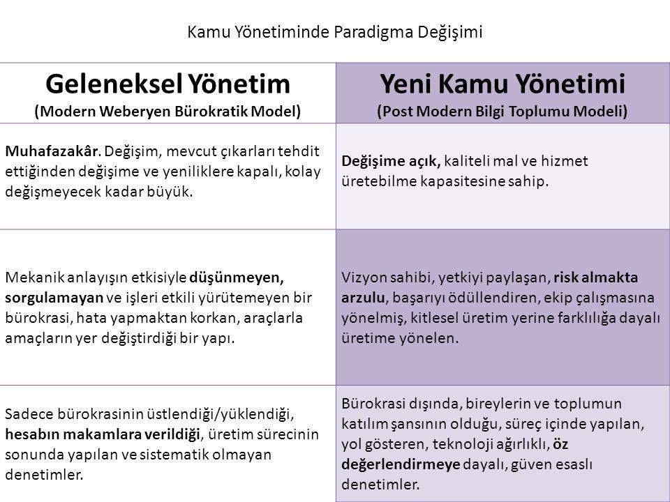(Modern Weberyen Bürokratik Model) (Post Modern Bilgi Toplumu Modeli)