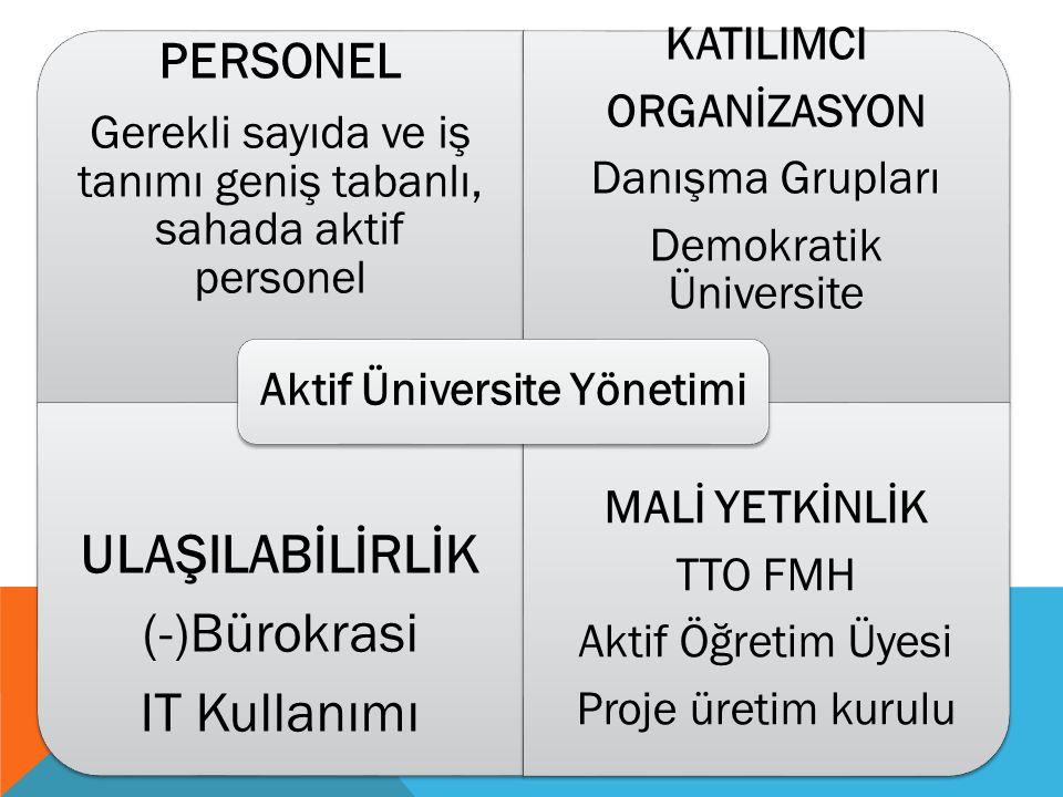 Aktif Üniversite Yönetimi