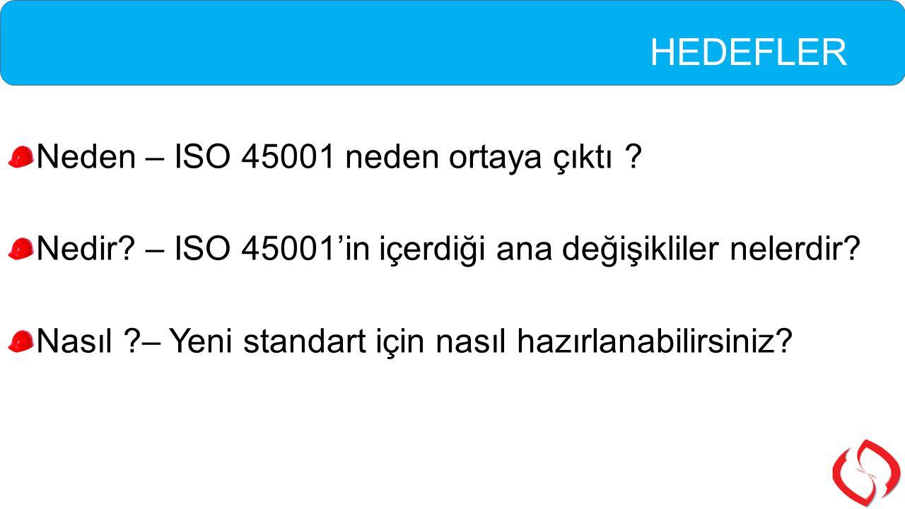 HEDEFLER Neden – ISO 45001 neden ortaya çıktı