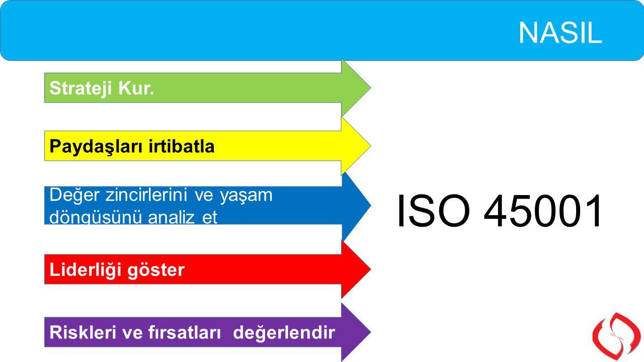 ISO 45001 NASIL Strateji Kur. Paydaşları irtibatla