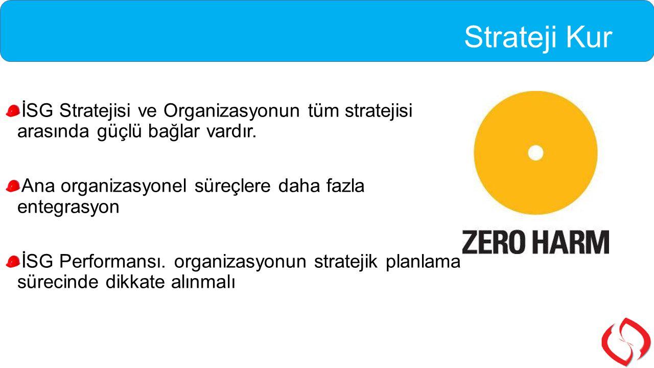 Strateji Kur İSG Stratejisi ve Organizasyonun tüm stratejisi arasında güçlü bağlar vardır. Ana organizasyonel süreçlere daha fazla entegrasyon.