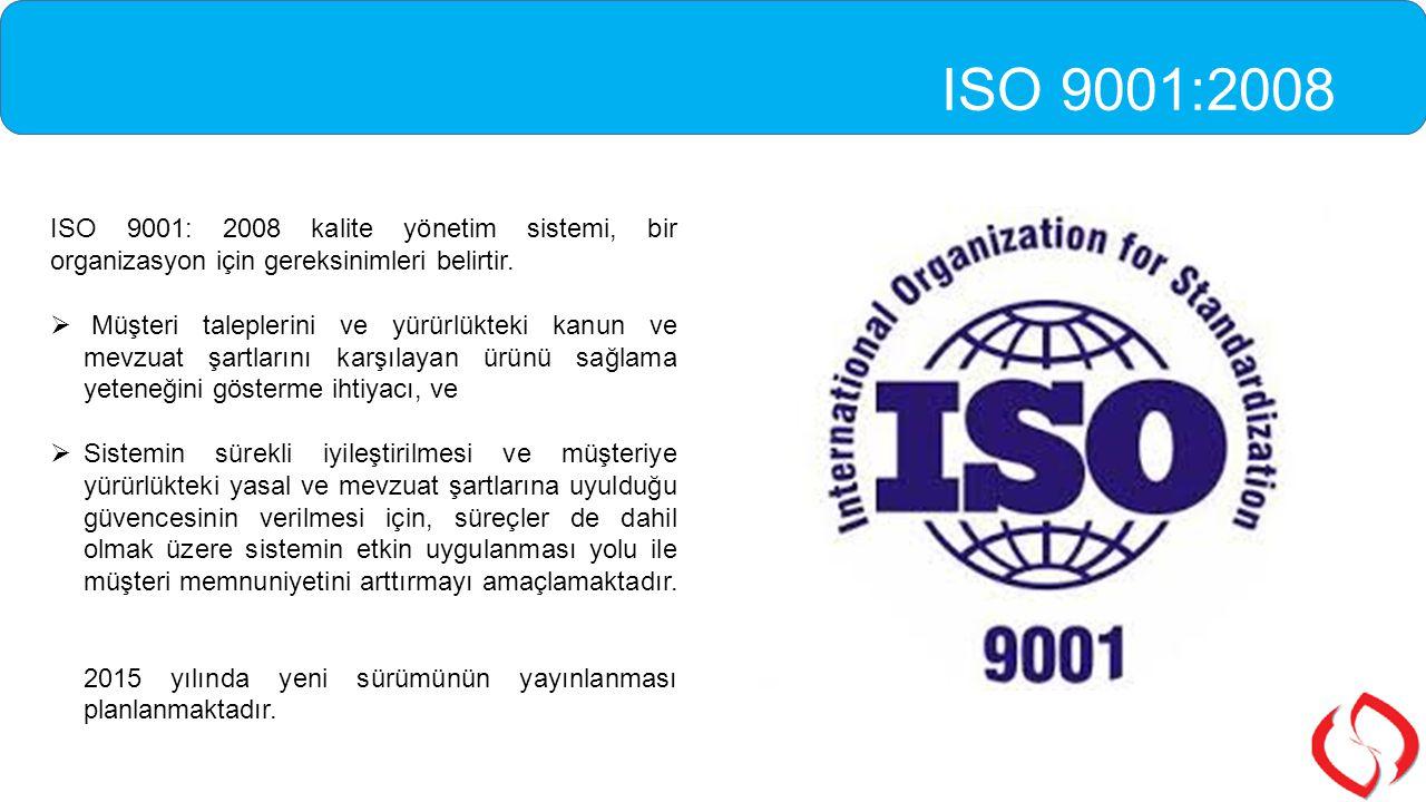 ISO 9001:2008 ISO 9001: 2008 kalite yönetim sistemi, bir organizasyon için gereksinimleri belirtir.
