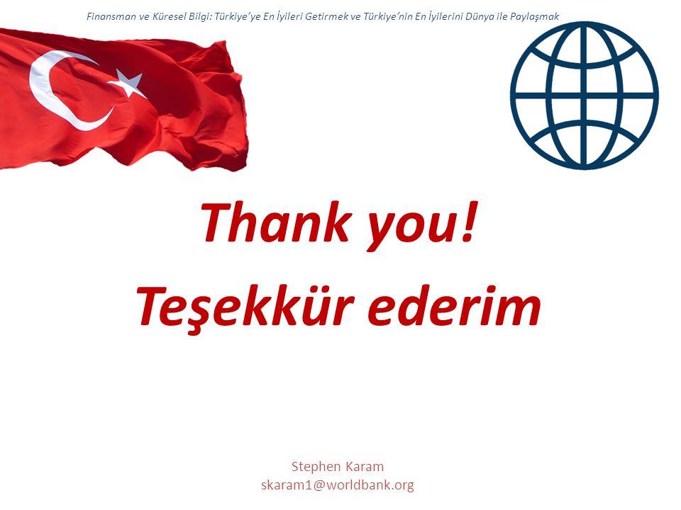 Stephen Karam skaram1@worldbank.org