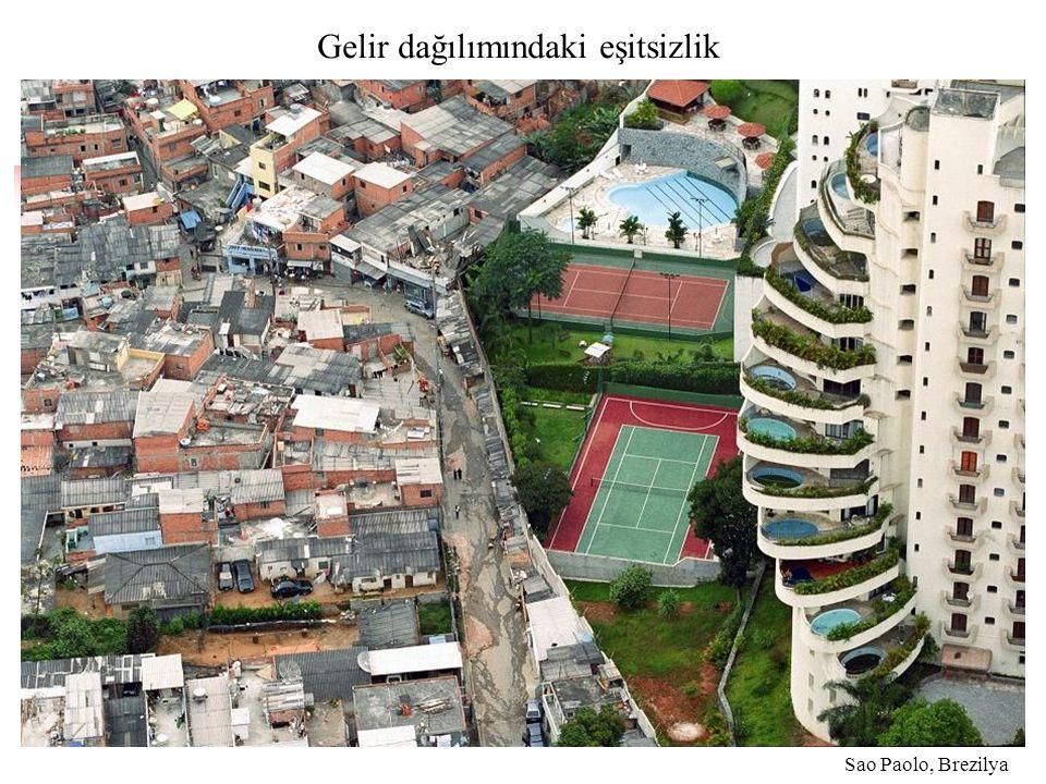 Gelir dağılımındaki eşitsizlik