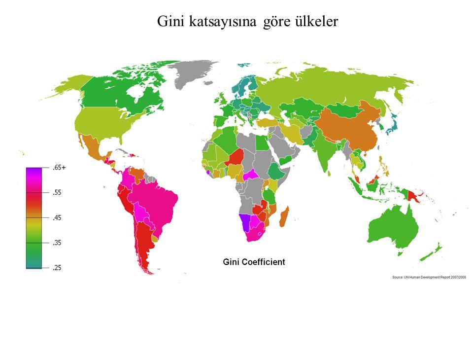 Gini katsayısına göre ülkeler