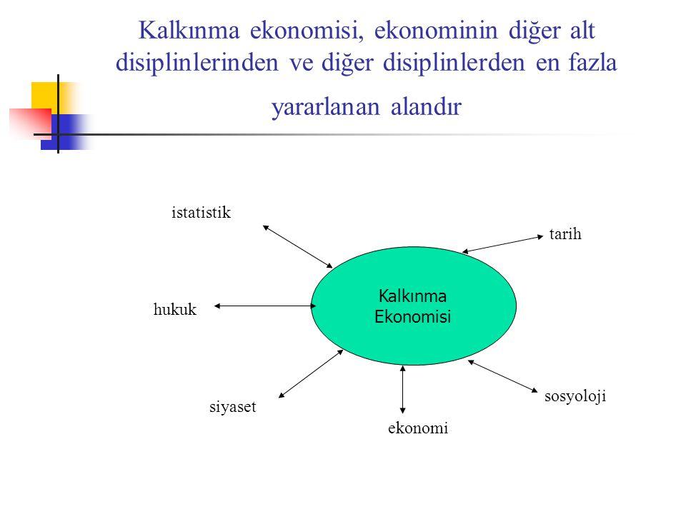 Kalkınma ekonomisi, ekonominin diğer alt disiplinlerinden ve diğer disiplinlerden en fazla yararlanan alandır