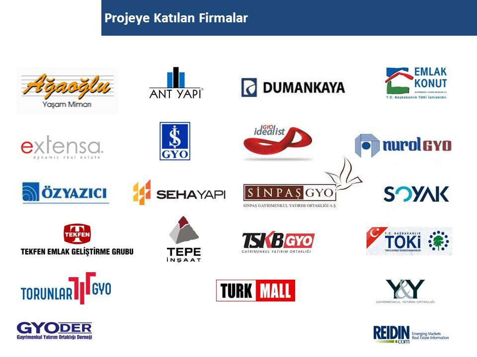 Projeye Katılan Firmalar