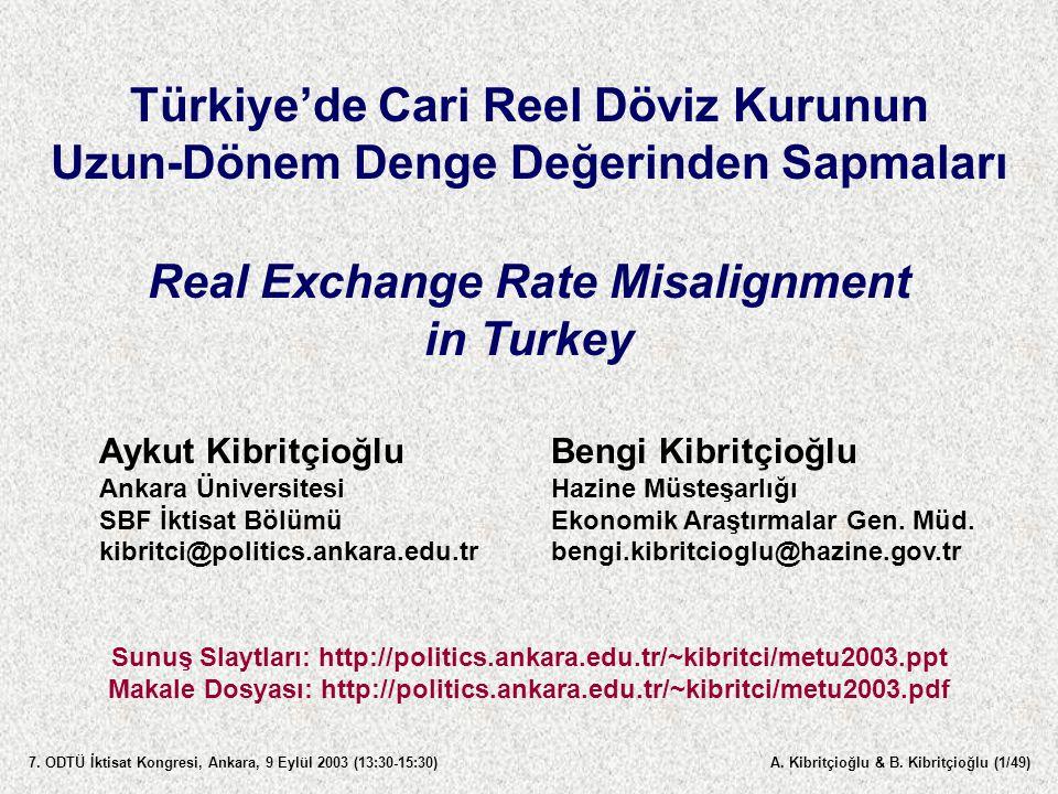 Türkiye'de Cari Reel Döviz Kurunun