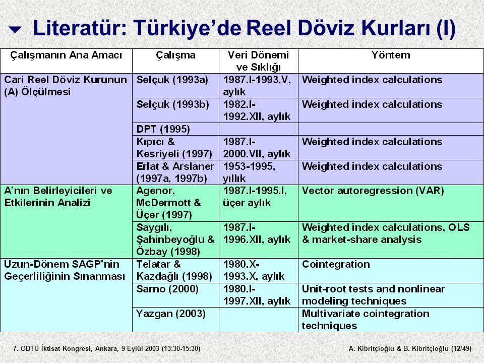 Literatür: Türkiye'de Reel Döviz Kurları (I)