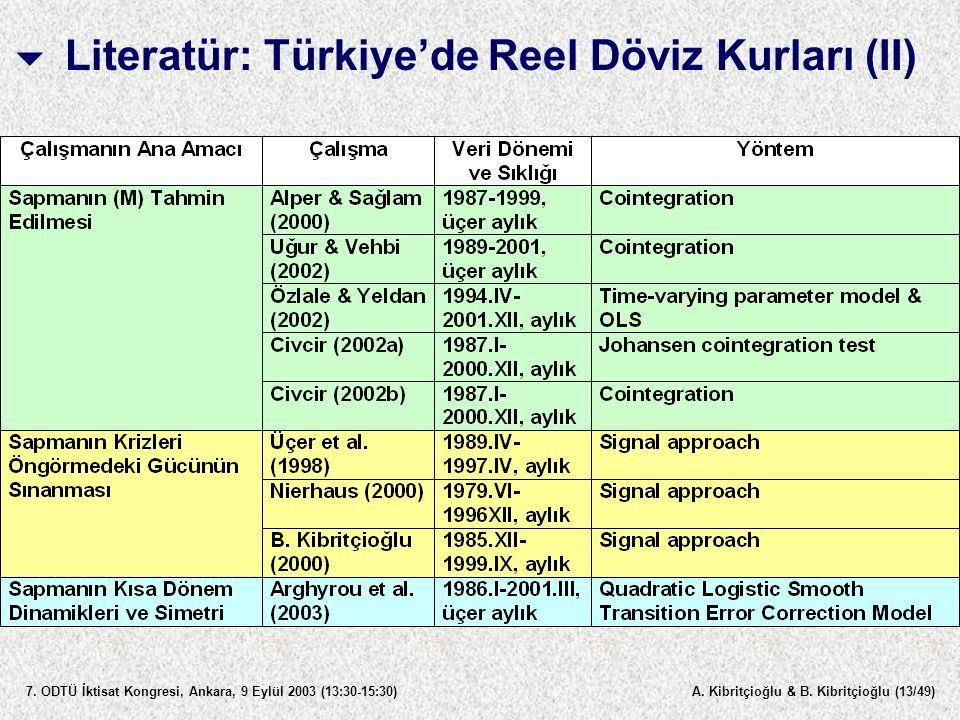 Literatür: Türkiye'de Reel Döviz Kurları (II)