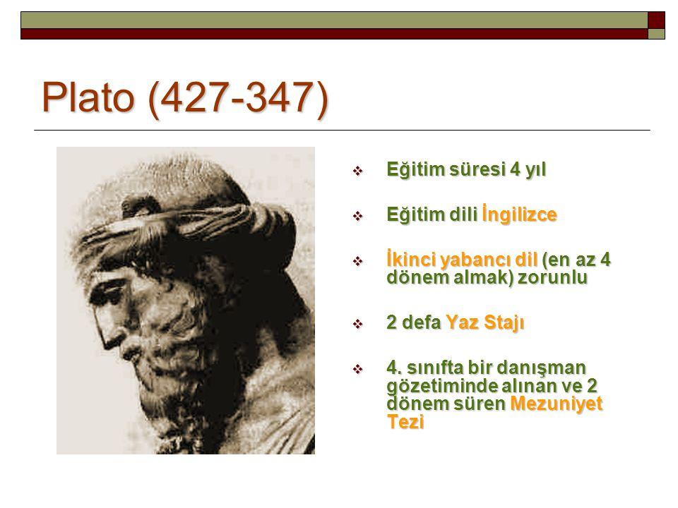 Plato (427-347) Eğitim süresi 4 yıl Eğitim dili İngilizce