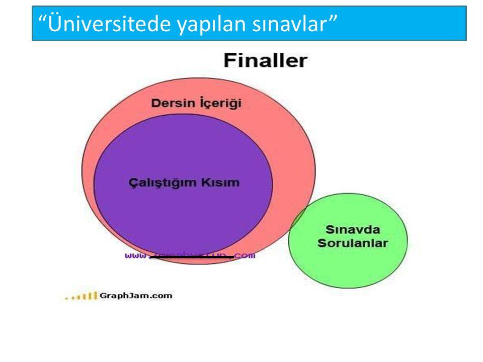 Üniversitede yapılan sınavlar
