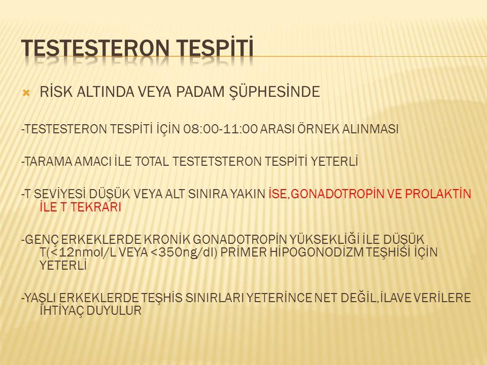 TESTESTERON TESPİTİ RİSK ALTINDA VEYA PADAM ŞÜPHESİNDE