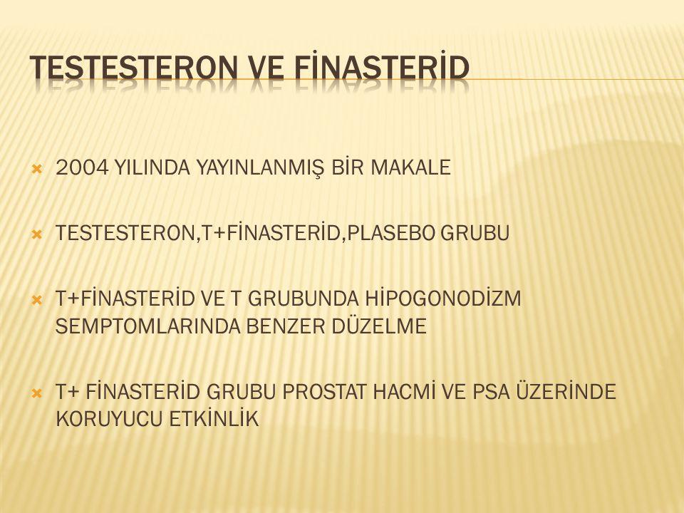 TESTESTERON VE FİNASTERİD