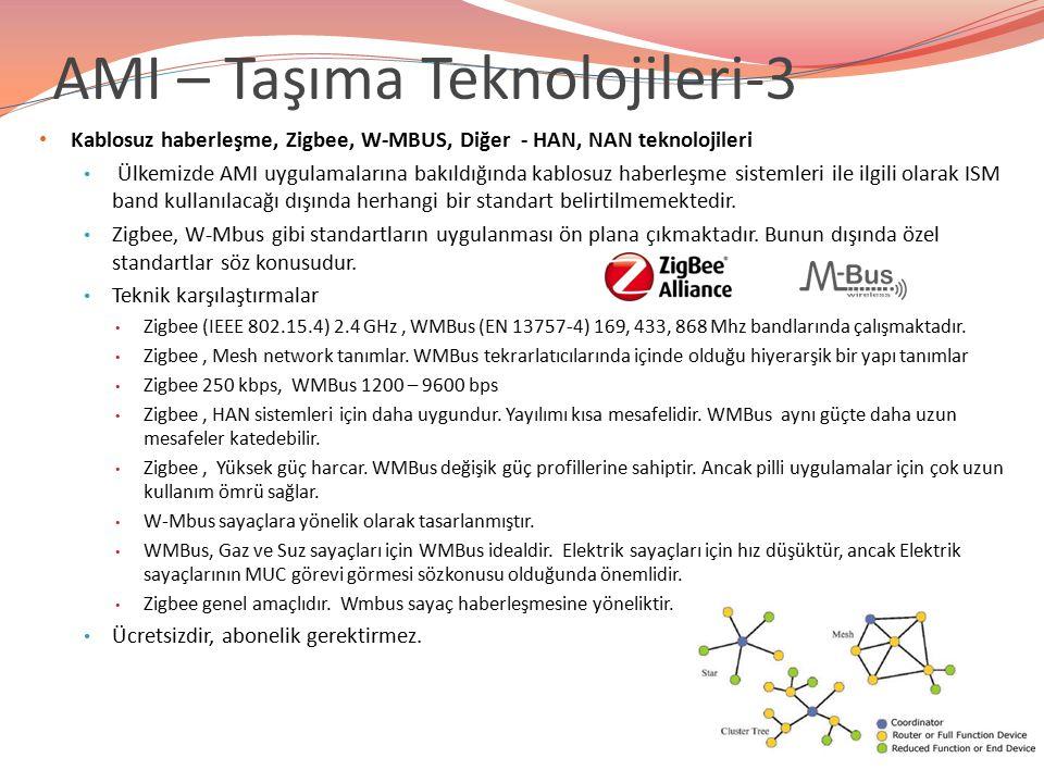 AMI – Taşıma Teknolojileri-3