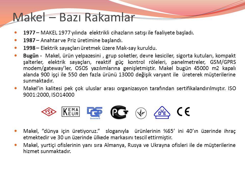 Makel – Bazı Rakamlar 1977 – MAKEL 1977 yılında elektrikli cihazların satışı ile faaliyete başladı.
