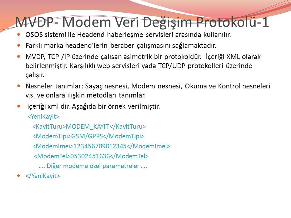 MVDP- Modem Veri Değişim Protokolü-1