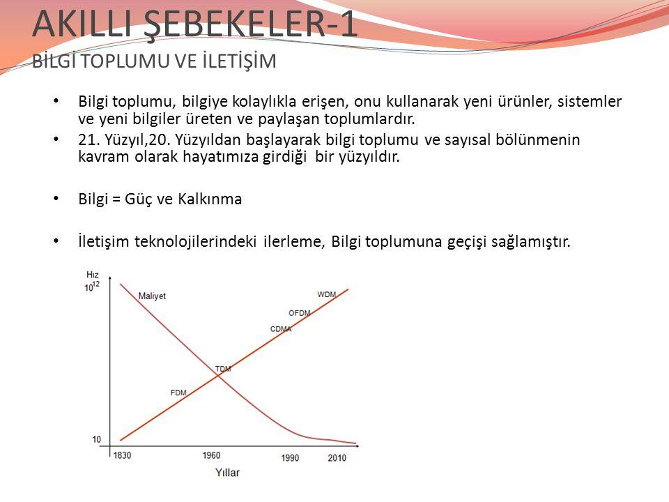 AKILLI ŞEBEKELER-1 BİLGİ TOPLUMU VE İLETİŞİM