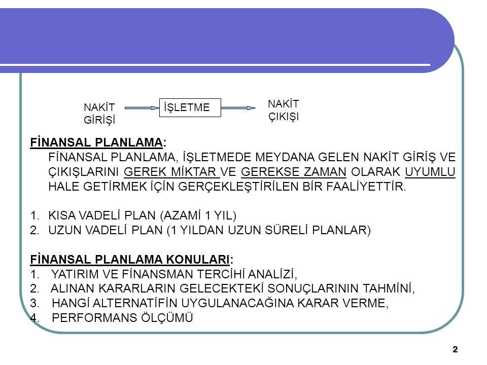 KISA VADELİ PLAN (AZAMİ 1 YIL)