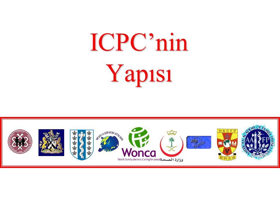 ICPC'nin Yapısı