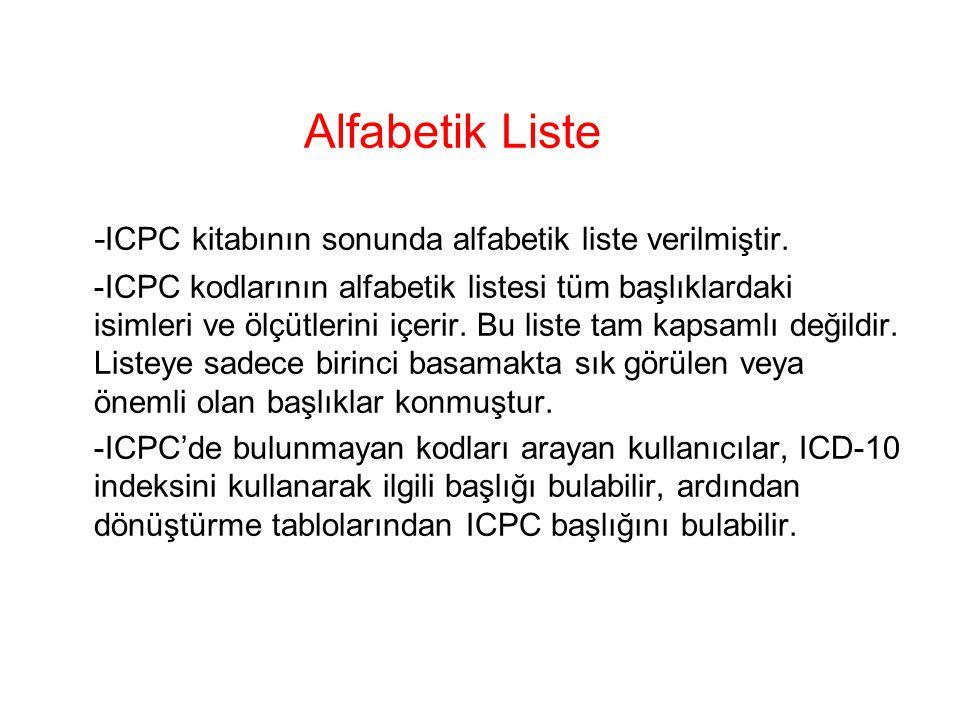 Alfabetik Liste -ICPC kitabının sonunda alfabetik liste verilmiştir.