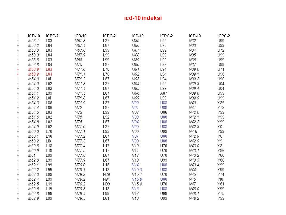 ıcd-10 indeksi ICD-10 ICPC-2 ICD-10 ICPC-2 ICD-10 ICPC-2 ICD-10 ICPC-2