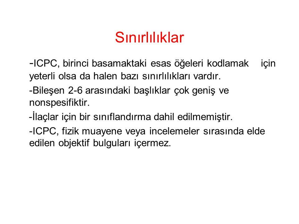 Sınırlılıklar -ICPC, birinci basamaktaki esas öğeleri kodlamak için yeterli olsa da halen bazı sınırlılıkları vardır.