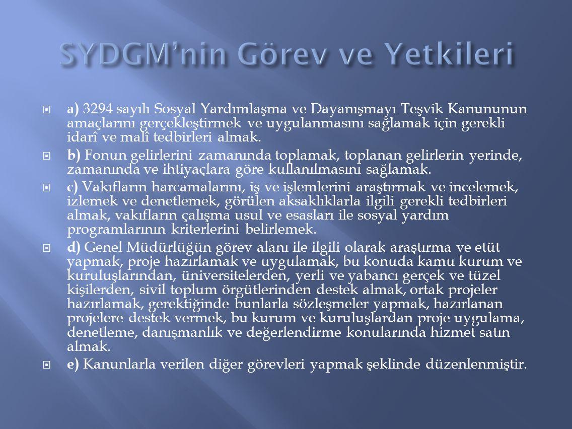 SYDGM'nin Görev ve Yetkileri
