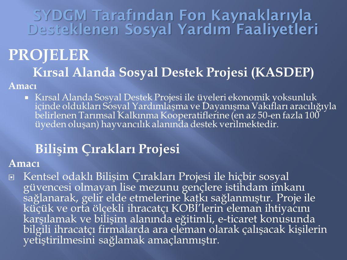SYDGM Tarafından Fon Kaynaklarıyla Desteklenen Sosyal Yardım Faaliyetleri
