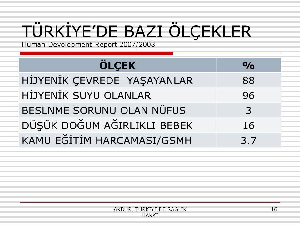 TÜRKİYE'DE BAZI ÖLÇEKLER Human Devolepment Report 2007/2008