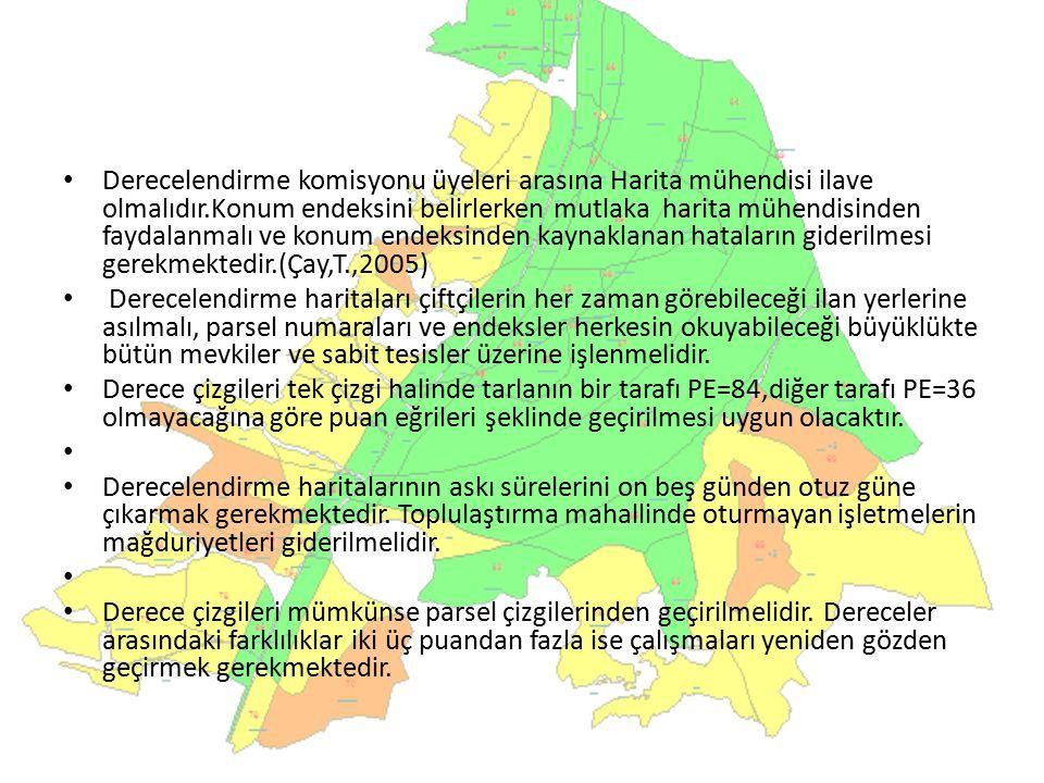 Derecelendirme komisyonu üyeleri arasına Harita mühendisi ilave olmalıdır.Konum endeksini belirlerken mutlaka harita mühendisinden faydalanmalı ve konum endeksinden kaynaklanan hataların giderilmesi gerekmektedir.(Çay,T.,2005)