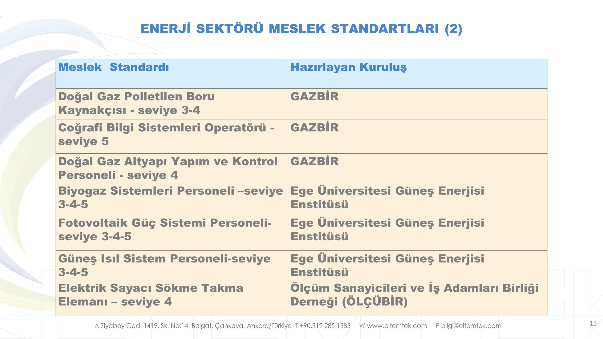 ENERJİ SEKTÖRÜ MESLEK STANDARTLARI (2)
