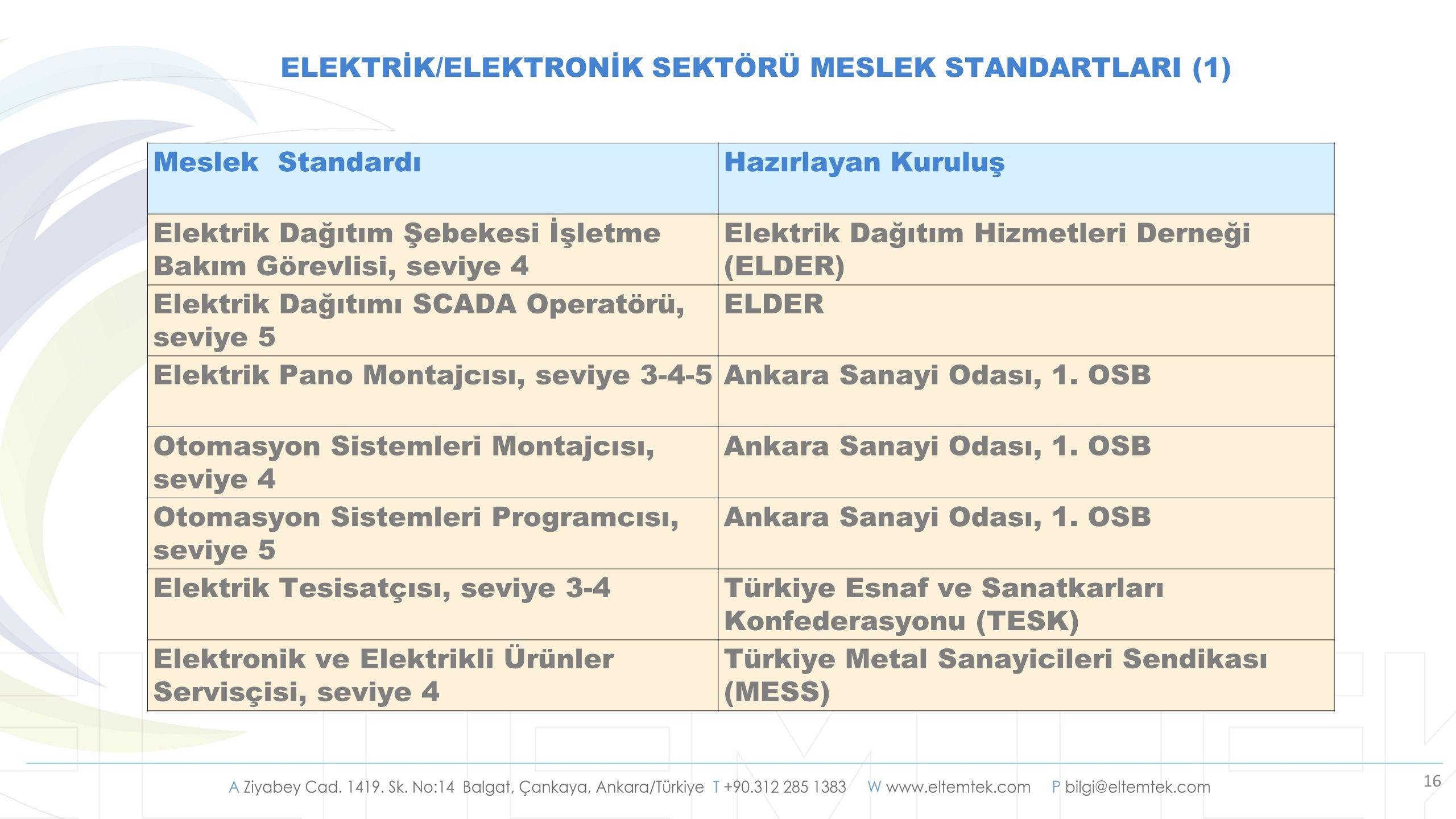 ELEKTRİK/ELEKTRONİK SEKTÖRÜ MESLEK STANDARTLARI (1)