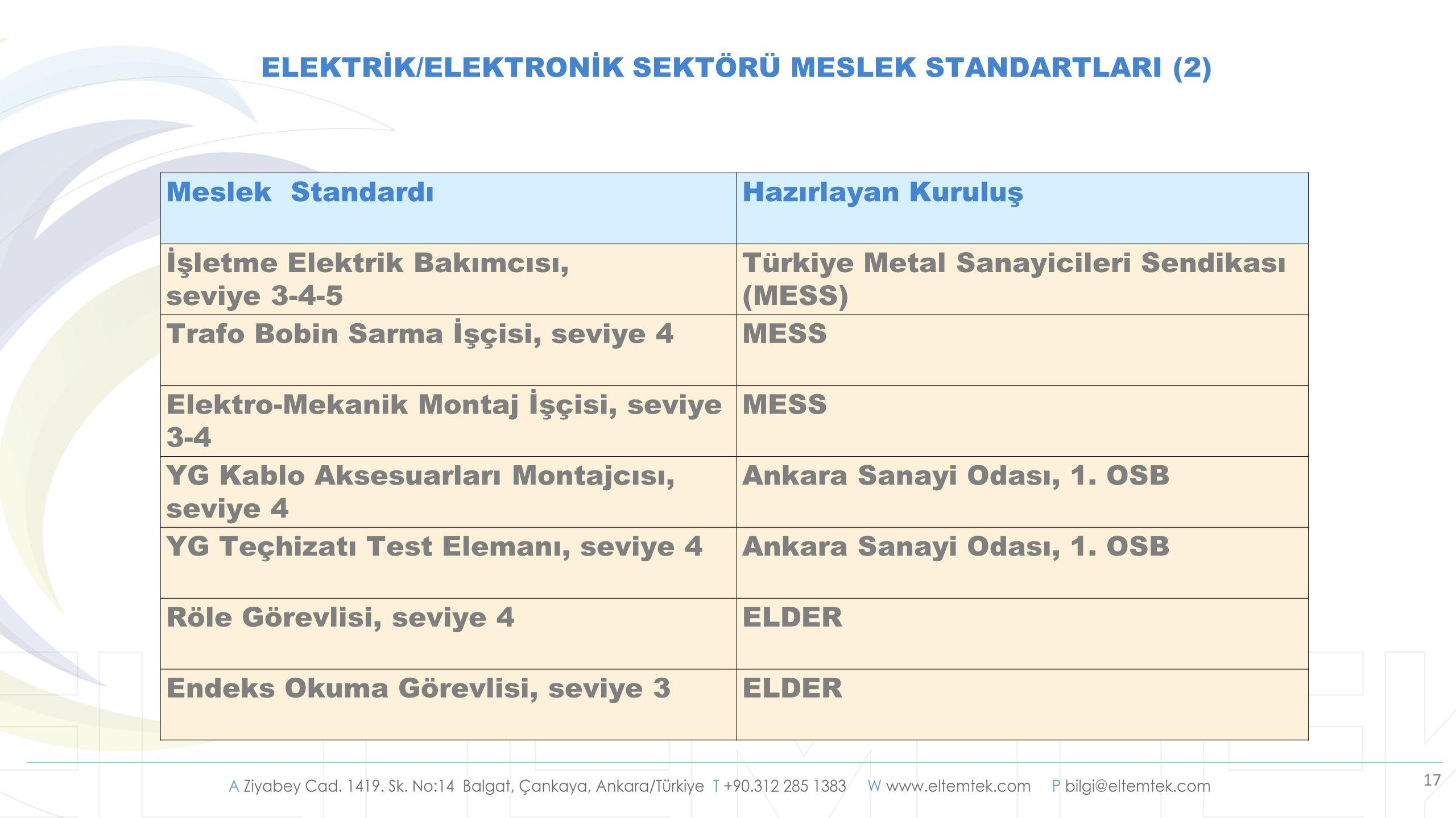 ELEKTRİK/ELEKTRONİK SEKTÖRÜ MESLEK STANDARTLARI (2)
