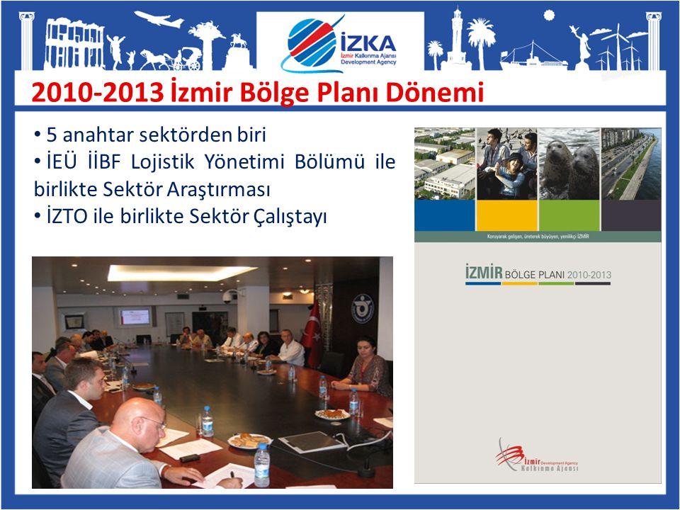 2010-2013 İzmir Bölge Planı Dönemi