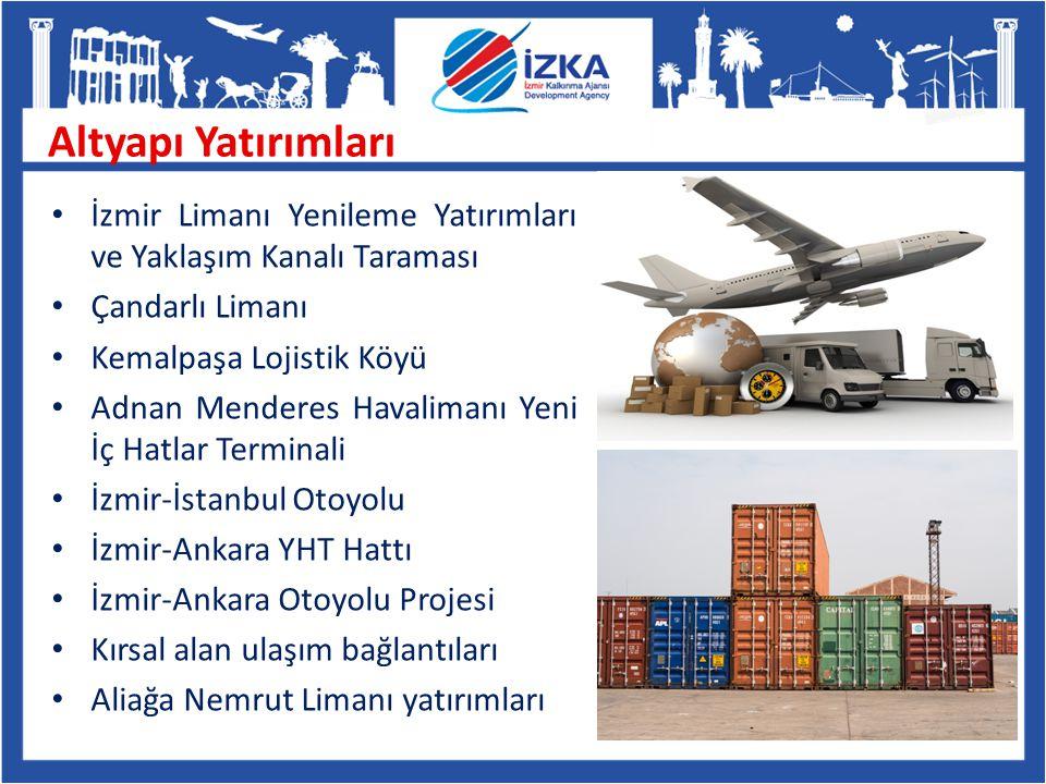 Altyapı Yatırımları İzmir Limanı Yenileme Yatırımları ve Yaklaşım Kanalı Taraması. Çandarlı Limanı.