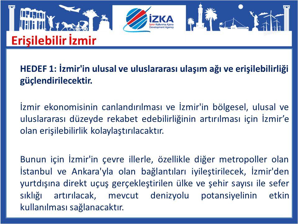Erişilebilir İzmir HEDEF 1: İzmir in ulusal ve uluslararası ulaşım ağı ve erişilebilirliği güçlendirilecektir.