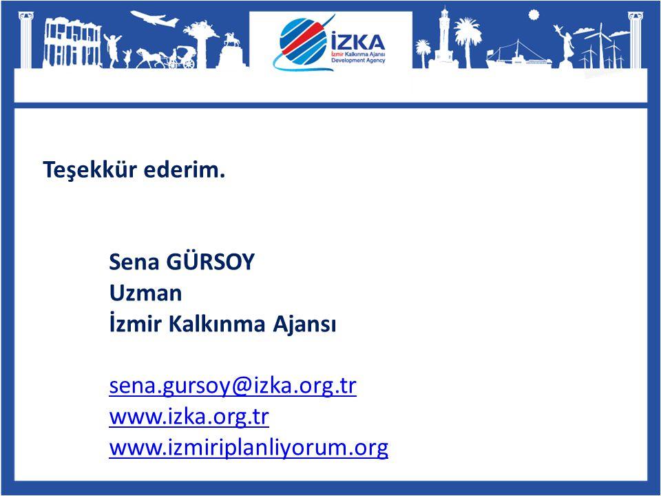 Teşekkür ederim. Sena GÜRSOY. Uzman. İzmir Kalkınma Ajansı. sena.gursoy@izka.org.tr. www.izka.org.tr.