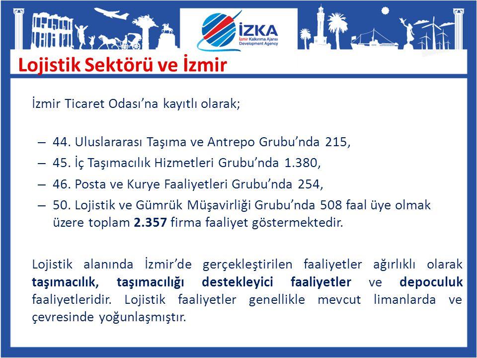 Lojistik Sektörü ve İzmir