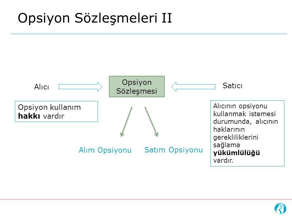 Opsiyon Sözleşmeleri II
