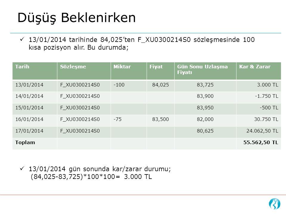 Düşüş Beklenirken 13/01/2014 tarihinde 84,025'ten F_XU0300214S0 sözleşmesinde 100 kısa pozisyon alır. Bu durumda;