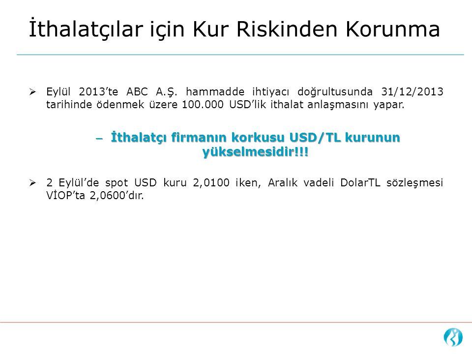 İthalatçı firmanın korkusu USD/TL kurunun yükselmesidir!!!