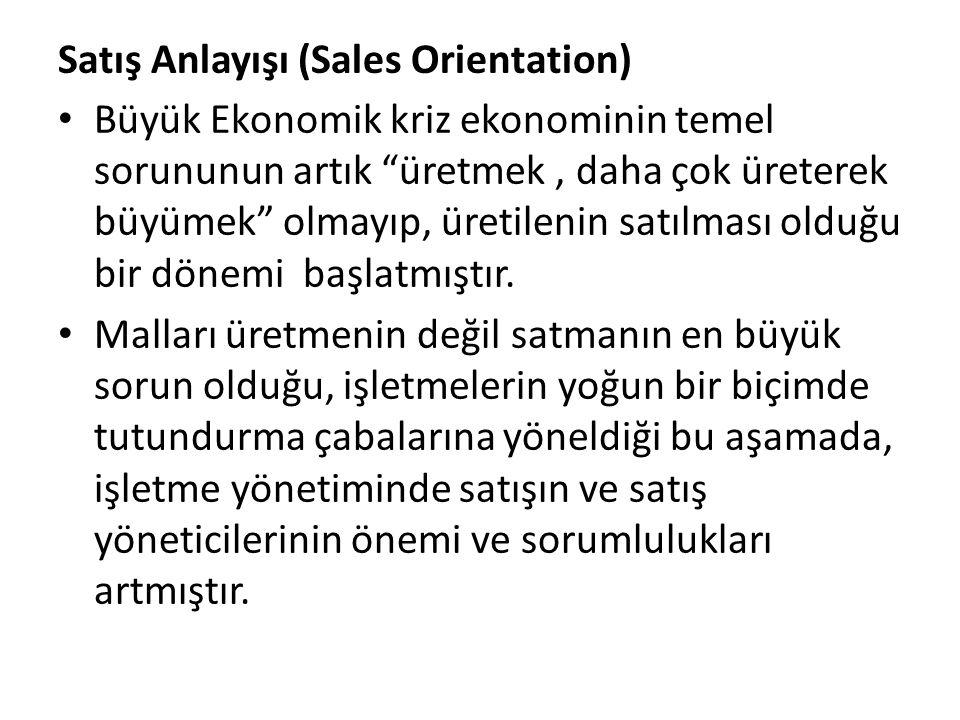 Satış Anlayışı (Sales Orientation)